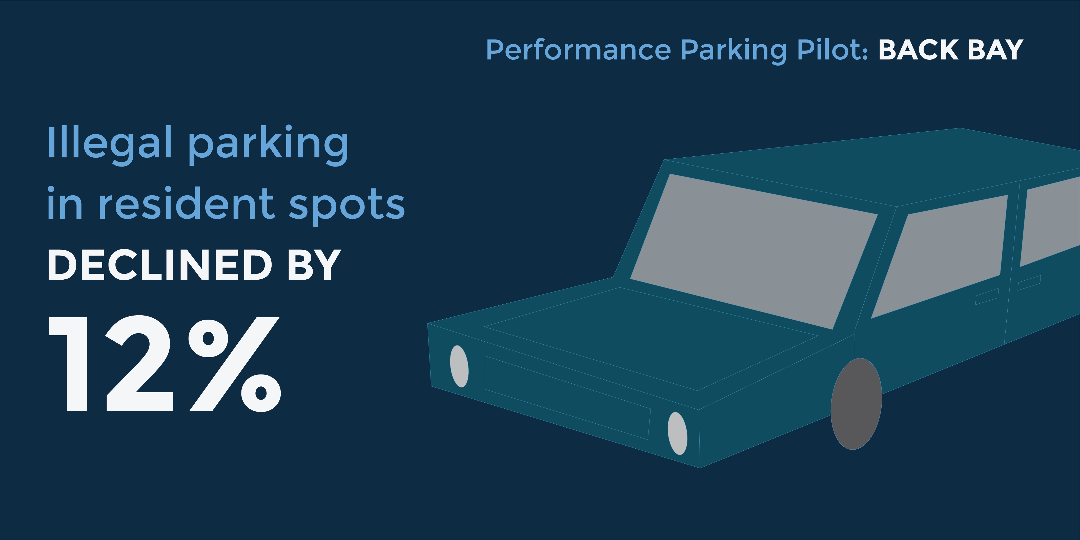 Image for back bay illegal parking stats